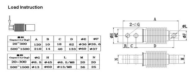波纹管式称重传感器│悬臂式称重变送器│压力传感器